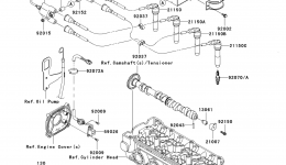 IGNITION SYSTEM для гидроцикла KAWASAKI JET SKI STX-15F (JT1500A7F) 2007 г.