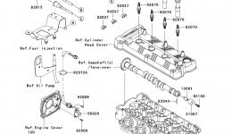 IGNITION SYSTEM для гидроцикла KAWASAKI JET SKI ULTRA 260LX (JT1500F9F)2009 г.