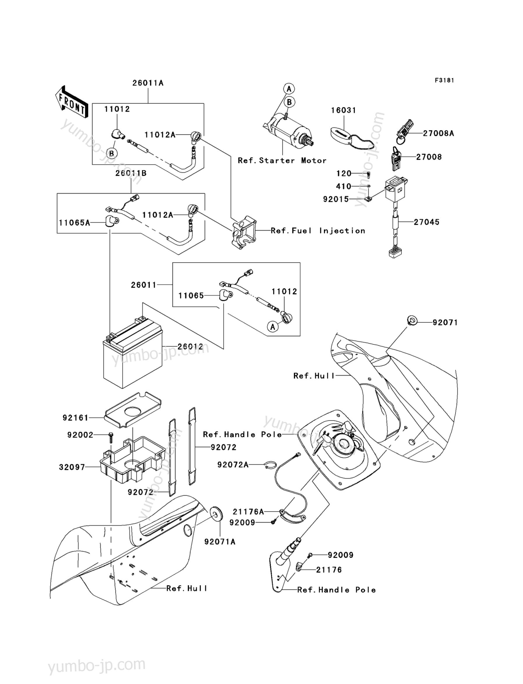Electrical Equipment для гидроциклов KAWASAKI JET SKI ULTRA 260LX (JT1500F9F) 2009 г.