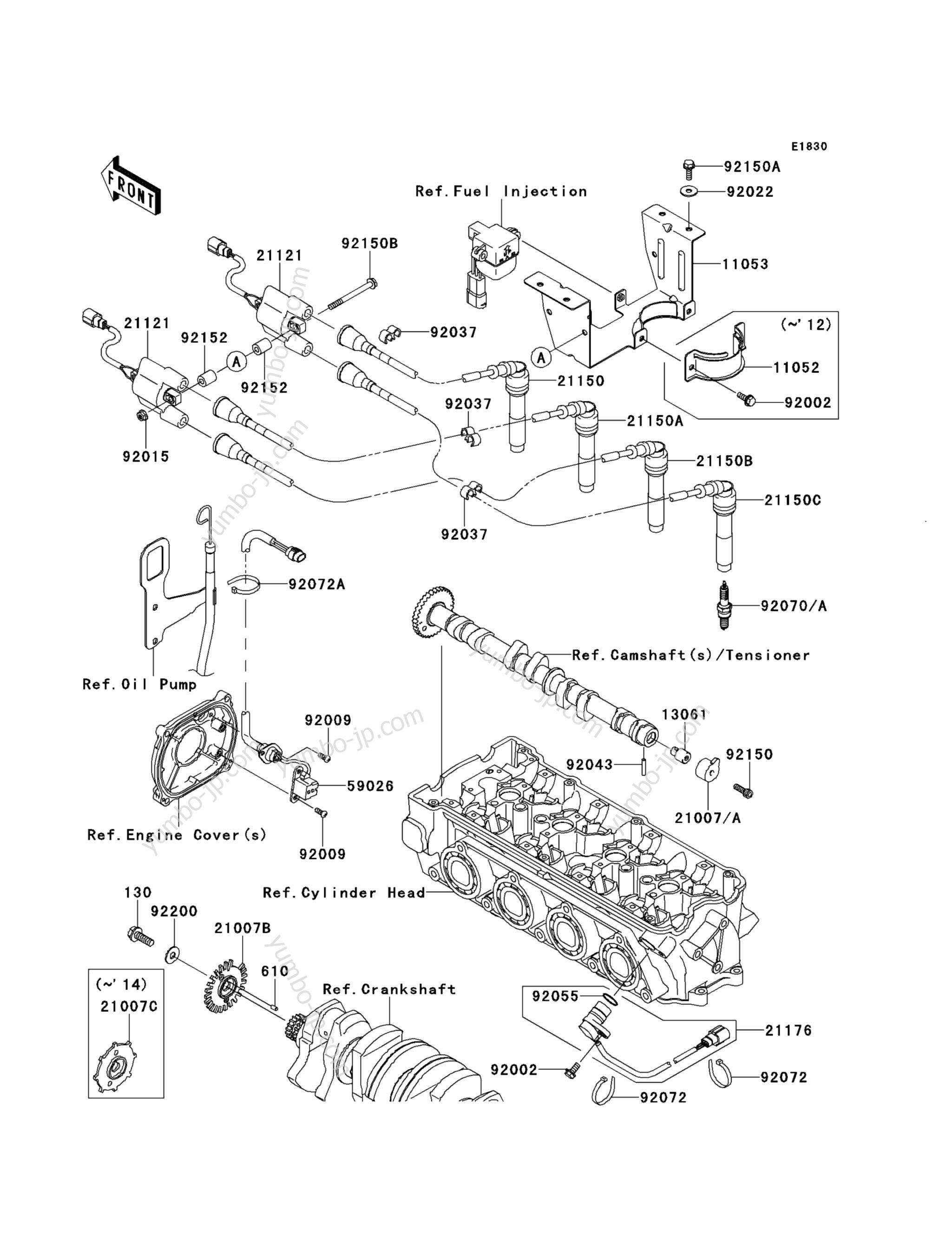 IGNITION SYSTEM для гидроцикла KAWASAKI JET SKI STX-15F (JT1500ADF) 2013 г.